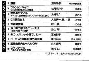 アマゾンランキング2位@週刊朝日2010年12月31日号